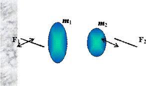 Resultado de imagen de Dos partículas subatómicas se transmiten Gravedad mínima