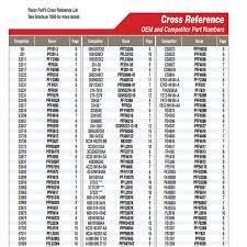 41 Correct Rotella Oil Filter Cross Reference Chart