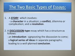 Type A Essay Writing An Essay Three Basic Steps 1 Plan 2 Write 3 Check Ppt