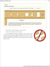 Performance Rated I Joists Pdf Free Download