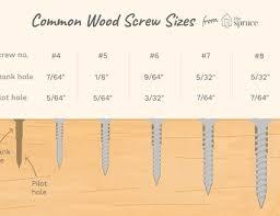 Understanding Board Foot Pricing For Hardwood Lumber