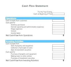 Unique Financial Statement Template Pictures Projected