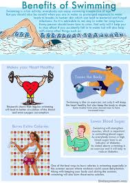 swim exercises to lose weight