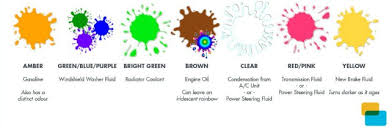 Antifreeze Color Chart How To Diagnose Car Leaks By Location Color Smell And