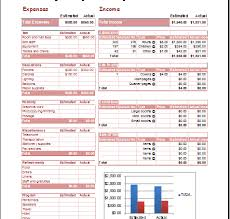 financial planner template event budget planner template document hub