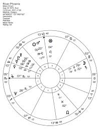 River Phoenix Natal Chart Another Death Involving A T Square Of Sun Saturn And