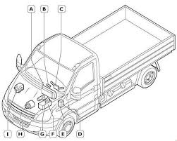 tacoma fuse box diagram tundra fuse box diagram wiring diagrams wiring diagram toyota tacoma wirdig rav4 fuse box 2002 toyota rav4 fuse box diagram 2006 rav4