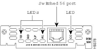 understanding the 1 port 4 wire 56 64 kpbs csu dsu wan interface hw 56k wic1 gif