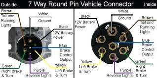 7 pin trailer plug wiring diagram flat 4 way round oasissolutions co spectacular white 7 way trailer connector wiring diagram black semi yellow purple green blue brown 4 trailer wiring diagram 4 wire