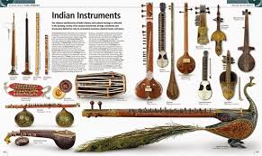 The most famous are the classical instruments of north india. Indian Instruments Indian Classical Music Music Wallpaper Indian Musical Instruments