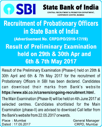 Jobs In State Bank Of India Vacancies In State Bank Of India