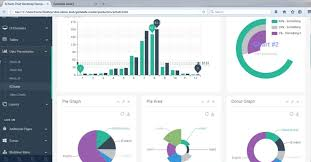 Open Source Charting Software Top 30 Data Visualization Tools In 2019 Octoparse