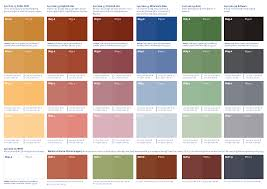 Bike Paint Colour Chart Wood Paint Colour Chart Www Bedowntowndaytona Com
