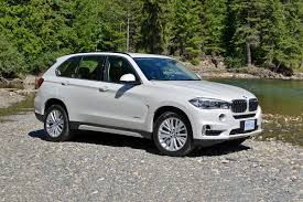 BMW Convertible bmw not starting : 2018 BMW X5 Review, Trims, Specs and Price - CarBuzz