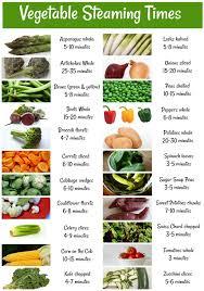 Vegetable Steaming Times 4 Ways To Steam Veggies Healthy
