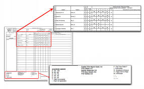 How To Interpret Grades 9 - 12 Report Cards