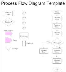 Avery Templates For Google Docs Shipment Process Flow Chart