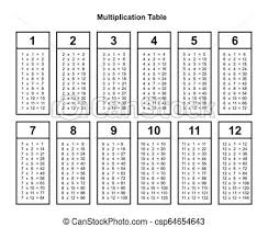 Multiplication Table Chart Or Multiplication Table Printable Vector
