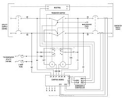 generator manual transfer switch wiring diagram gansoukin me generac transfer switch installation video at Generac 100 Amp Automatic Transfer Switch Wiring Diagram