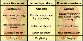 Formal Vs Dynamic Equivalence Chart Behold The Sea Dog Of Allah