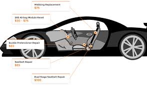 webbing replacement 74 99 srs airbag module reset