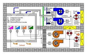 hvac block diagram ireleast info block diagram of hvac system wiring diagram wiring block