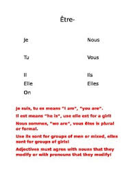 Etre Verb Chart And Song By Madame Talarek Teachers Pay