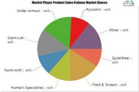 Scentlok Size Chart Hunting Facemasks Market Outlook Worldwide Foresight To