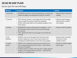 10 Lovely Template 30 60 90 Day Plan Todd Cerney
