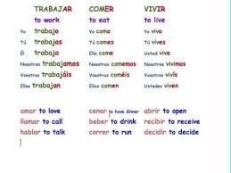 Spanish Regular Verbs Ar Er Ir Conjugations