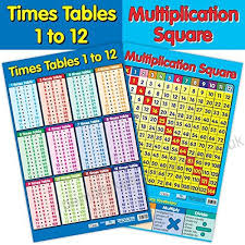 Divide Chart 1 12 Educational 2 In 1 Multiplication Square Times Tables 1 To