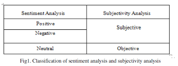 term research essay different from essay