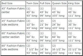 Bed Sizes Us In Cm - Cbaarch.com & King Size Comforter Dimensions Cm Duvet Ikea Adamdwight.com