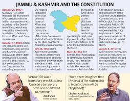 Centre Scraps Article 370 Bifurcates Jk Into Two Union Territories