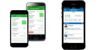 Räkna kalorier app