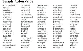 Resume Synonyms Extraordinary Provide Synonym Resume From Resume Synonyms For Implement Skills
