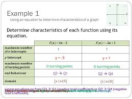 example 1 determine characteristics of each function using its equation