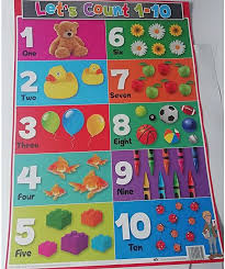 Generic Educational Childrens Lets Count 1 10 Wall Charts