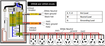 how to wire 240 volt outlets and plugs 3 Wire 50 Amp Outlet Diagram 3 Wire 50 Amp Outlet Diagram #52 Wiring 220 Volt 30 Amp Plug and Outlet