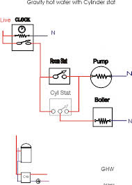 gravity hot water pumped heating gravity h w wiring diagram