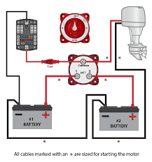 2 battery boat wiring diagram marine wiring diagram 12 volt at Marine Battery Wiring Diagram