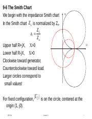 E341_lec11_smith_chart_1 Ppt 9 6 The Smith Chart We Begin
