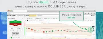 Волатильности рынка опционов