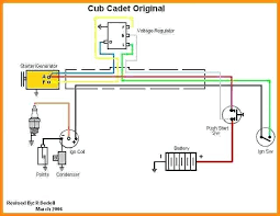 cub cadet wiring diagram wiring diagram for cub cadet cub cadet cub cadet wiring diagram cub cadet wiring international wiring diagram diagrams electrical wire instructions transfer wells cub cadet wiring diagram