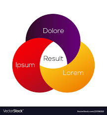 Infographic Venn Diagram Venn Diagram Infographic