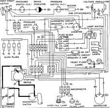 thermo king wiring diagram thermo image wiring diagram 240sx wiring diagram wiring diagram and schematic design on thermo king wiring diagram