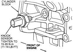 solved locating the knock sensor on a ford fixya why is the right side of my engine on my 2003 ford expedition knocking