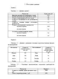 Контрольная работа № по Экономике предприятия Вариант  Контрольная работа №1 по Экономике предприятия Вариант 1 27 08 16