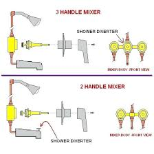 enchanting how to fix a leaky bathroom faucet home attractive how to stop a leaking shower