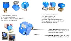 2 way motorized ball valve 2 way and 3 way motorized ball valve in 1 4 8mm to 2 50mm tofine cwx15q 25s tofine tha20t learn more info please click here